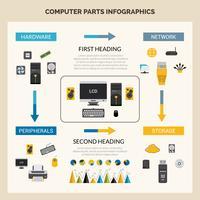 Infográfico de peças de computador vetor