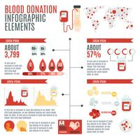 Infográfico de Doador de Sangue vetor