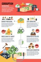 Conjunto de infografia de corrupção vetor