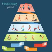 Infographics da pirâmide da atividade física vetor