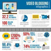 Infografia de blog de vídeo vetor