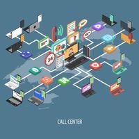 Apoiar o conceito de call center vetor