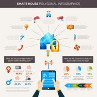 Infografia poligonal de casa inteligente vetor