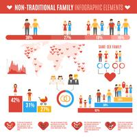 Infografias familiares não tradicionais vetor