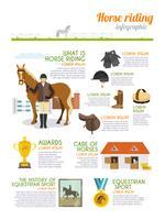 Conjunto de infográficos de jóquei