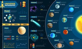 Infográfico de universo vetor
