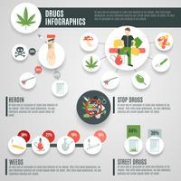 Conjunto de infográficos de drogas vetor