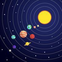 Conceito de sistema solar vetor