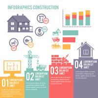 Conjunto de infográfico de construção