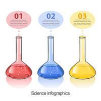 Infografia de frascos de laboratório vetor
