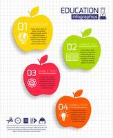 Infográfico de apple de educação