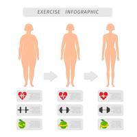 Infográfico de progresso de exercício de aptidão