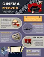 Conjunto de infográficos de cinema