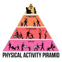 Infografia de atividade física vetor