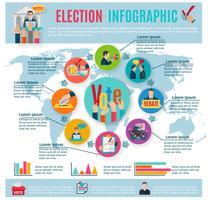 Conjunto de infográficos de eleição vetor