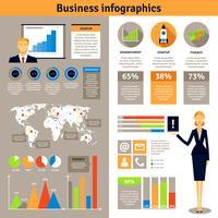 Cartaz de banners plana de infográfico de negócios