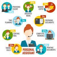 Infografia de assistente pessoal vetor