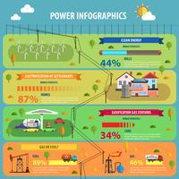 Conjunto de infográfico de energia