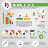 conjunto de infográficos gmo