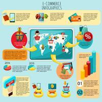 Conjunto de infográficos de comércio eletrônico vetor