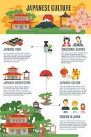 Conjunto de infográfico de cultura japonesa vetor