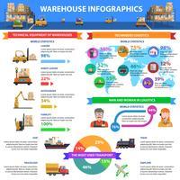 Conjunto de infográficos de armazém