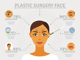 Cartaz de infográfico de face de cirurgia plástica vetor