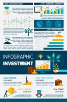 Infográfico de cor plana de investimento