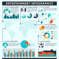 Conjunto de infográficos de entretenimento