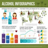 Conjunto de infográficos de álcool vetor