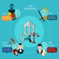 Conjunto de infográficos de lei vetor