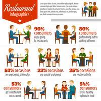 Pessoas, em, restaurante, infographics vetor