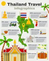 Conjunto de infográfico de Tailândia vetor
