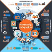Conjunto de infográficos de publicidade