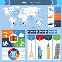 Conjunto de infográfico de viagens vetor