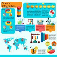 Conjunto de infográficos de ciência