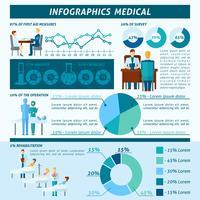 Conjunto de infográfico de médico vetor