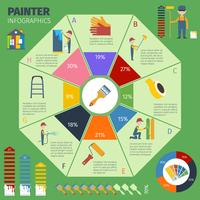 Cartaz de apresentação de infográfico de pintor vetor