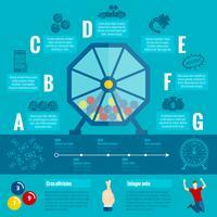 Loteria infográfico impressão plana vetor