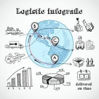 Infográfico de globo logístico