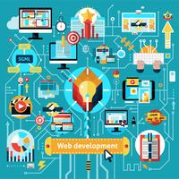 Fluxograma de Desenvolvimento Web vetor