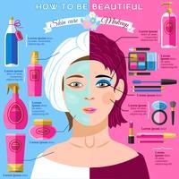Cartaz de infográficos de beleza de maquiagem de skincare vetor