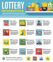 Conjunto de infográficos de loteria