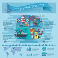 Conjunto de infográficos do porto marítimo