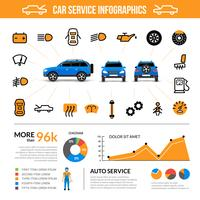 Conjunto de infográfico de serviço de carro
