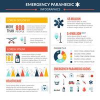 Conjunto de infográfico paramédico de emergência