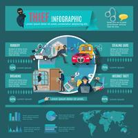 Conjunto de infográfico de ladrão vetor