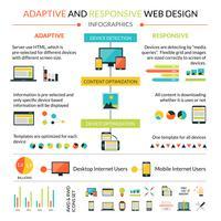 Conjunto de infográficos Adaptive Responsive Web Design vetor