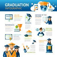 Conjunto de infográficos de formatura