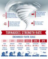 conjunto de infográficos de tornado vetor